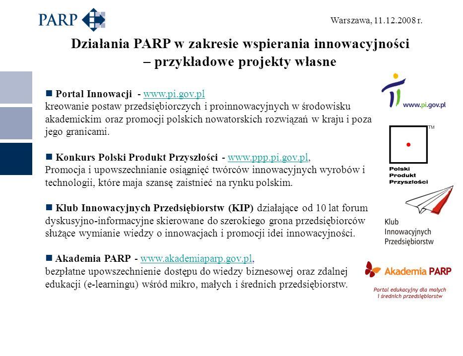 Warszawa, 11.12.2008 r. Działania PARP w zakresie wspierania innowacyjności – przykładowe projekty własne Portal Innowacji - www.pi.gov.plwww.pi.gov.p