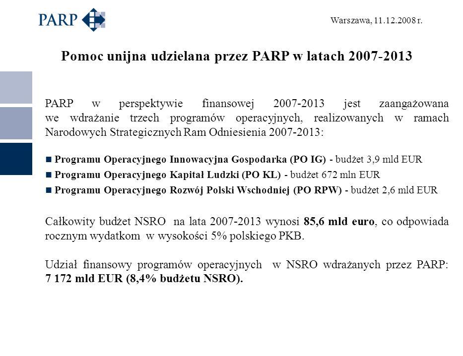 Warszawa, 11.12.2008 r. Pomoc unijna udzielana przez PARP w latach 2007-2013 PARP w perspektywie finansowej 2007-2013 jest zaangażowana we wdrażanie t