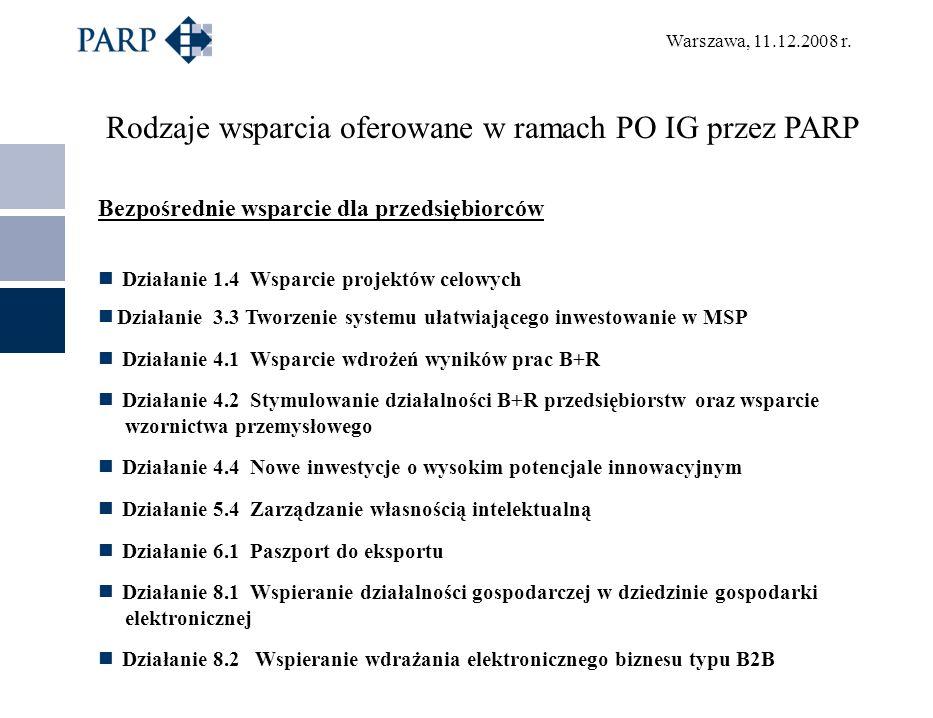 Warszawa, 11.12.2008 r. Bezpośrednie wsparcie dla przedsiębiorców Rodzaje wsparcia oferowane w ramach PO IG przez PARP Działanie 1.4 Wsparcie projektó