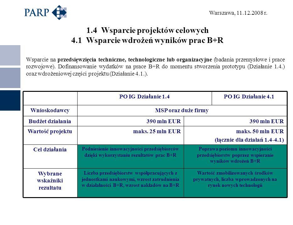 Warszawa, 11.12.2008 r. 1.4 Wsparcie projektów celowych 4.1 Wsparcie wdrożeń wyników prac B+R Wsparcie na przedsięwzięcia techniczne, technologiczne l