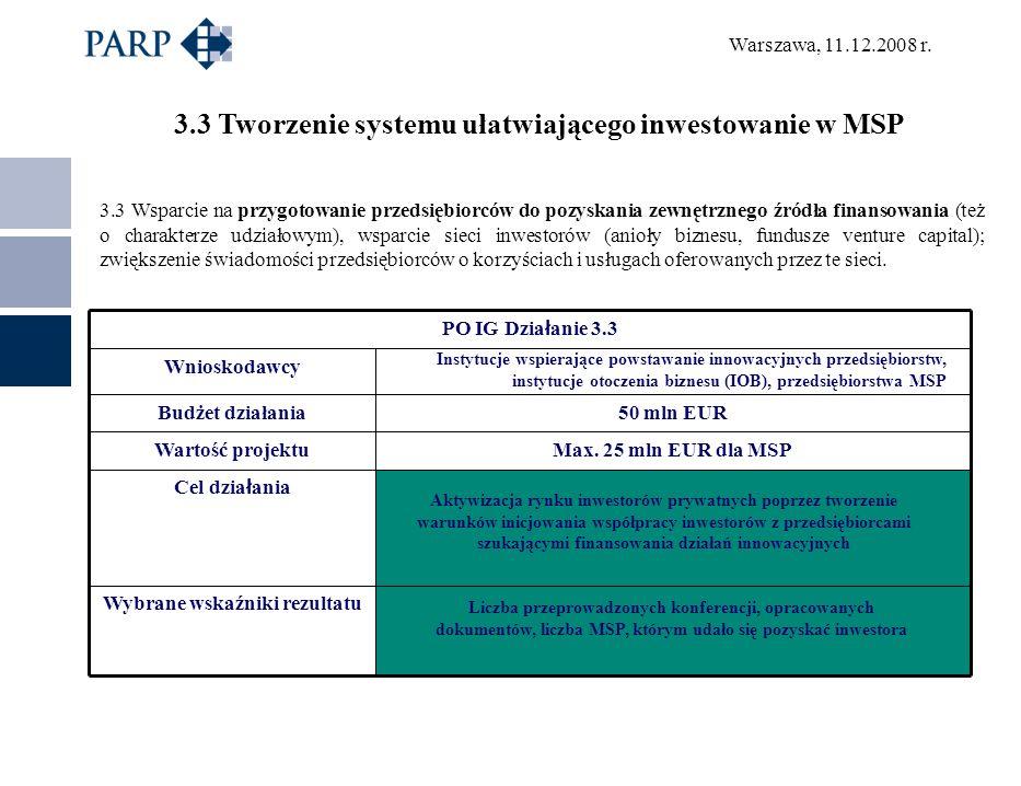 Warszawa, 11.12.2008 r. 3.3 Tworzenie systemu ułatwiającego inwestowanie w MSP 3.3 Wsparcie na przygotowanie przedsiębiorców do pozyskania zewnętrzneg