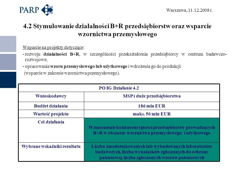 Warszawa, 11.12.2008 r. 4.2 Stymulowanie działalności B+R przedsiębiorstw oraz wsparcie wzornictwa przemysłowego Wsparcie na projekty dotyczące: -rozw