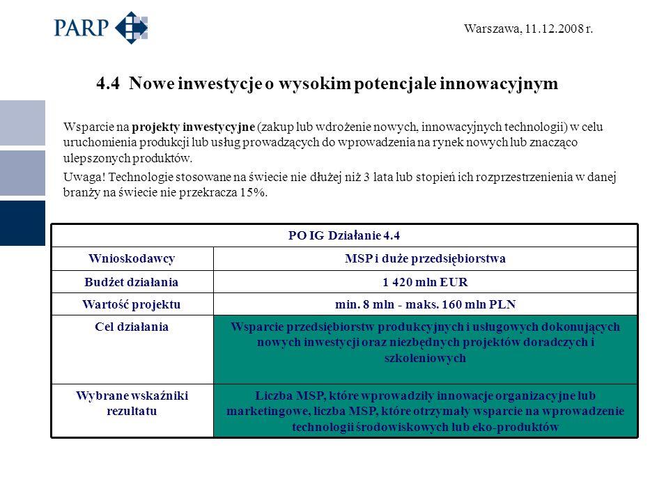 Warszawa, 11.12.2008 r. 4.4 Nowe inwestycje o wysokim potencjale innowacyjnym Wsparcie na projekty inwestycyjne (zakup lub wdrożenie nowych, innowacyj