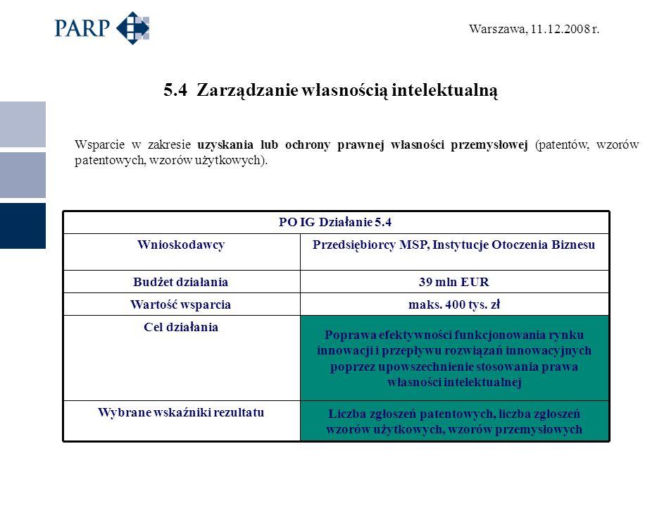 Warszawa, 11.12.2008 r. 5.4 Zarządzanie własnością intelektualną Wsparcie w zakresie uzyskania lub ochrony prawnej własności przemysłowej (patentów, w