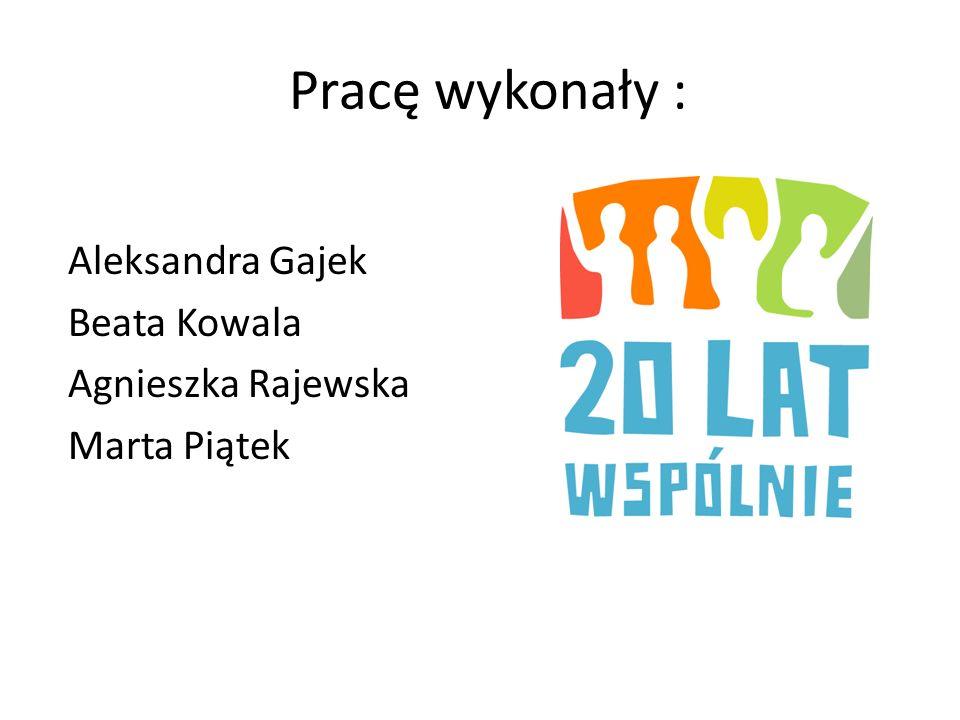 Pracę wykonały : Aleksandra Gajek Beata Kowala Agnieszka Rajewska Marta Piątek