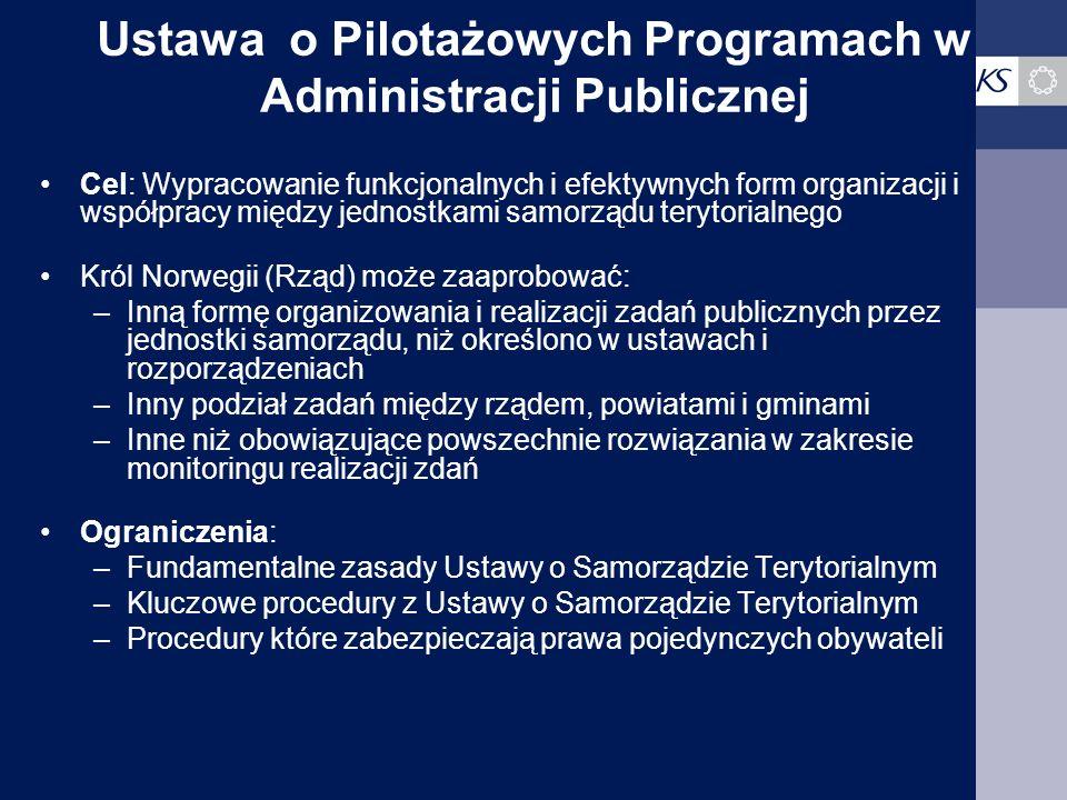 Ustawa o Pilotażowych Programach w Administracji Publicznej Cel: Wypracowanie funkcjonalnych i efektywnych form organizacji i współpracy między jednos