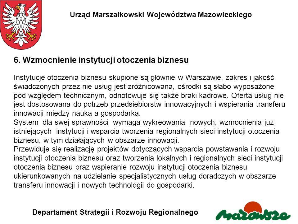 Urząd Marszałkowski Województwa Mazowieckiego Departament Strategii i Rozwoju Regionalnego 6. Wzmocnienie instytucji otoczenia biznesu Instytucje otoc