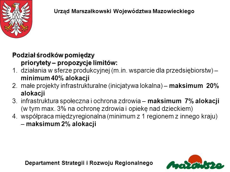 Urząd Marszałkowski Województwa Mazowieckiego Departament Strategii i Rozwoju Regionalnego Podział środków pomiędzy priorytety – propozycje limitów: 1