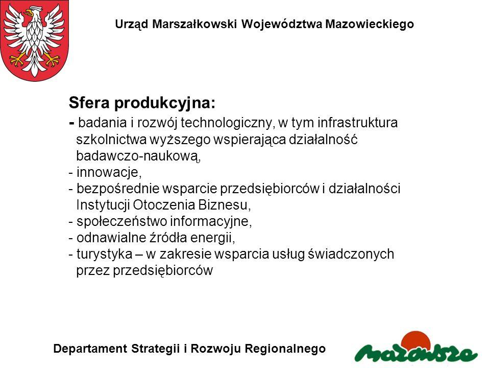 Urząd Marszałkowski Województwa Mazowieckiego Departament Strategii i Rozwoju Regionalnego Sfera produkcyjna: - badania i rozwój technologiczny, w tym