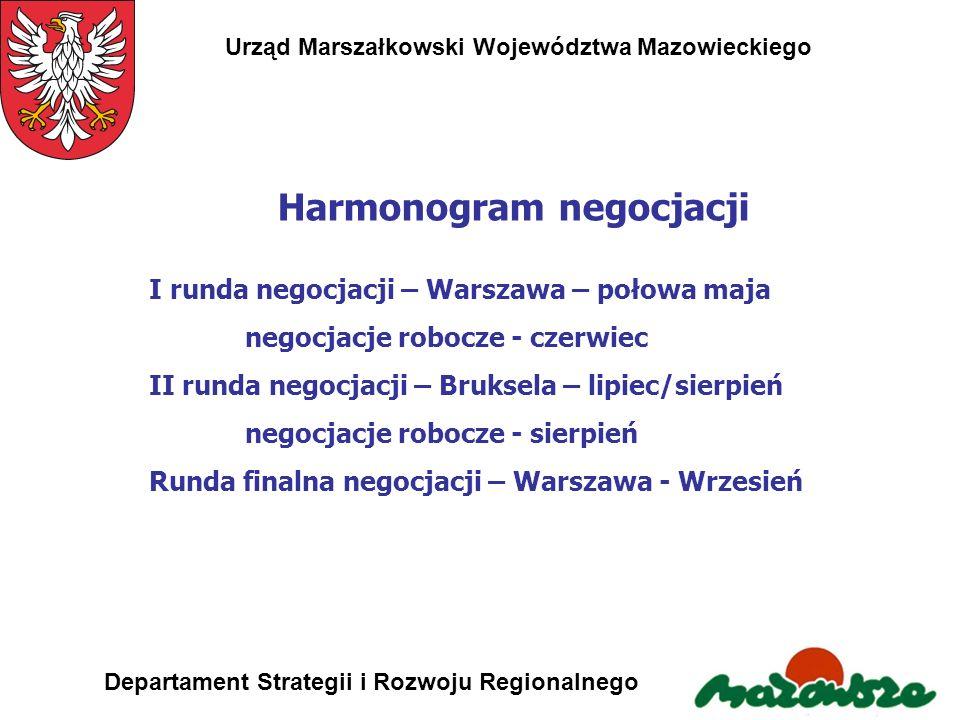 Urząd Marszałkowski Województwa Mazowieckiego Departament Strategii i Rozwoju Regionalnego Harmonogram negocjacji I runda negocjacji – Warszawa – poło