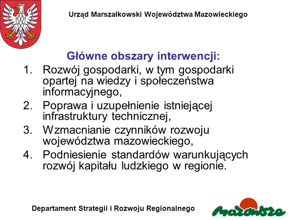 Urząd Marszałkowski Województwa Mazowieckiego Departament Strategii i Rozwoju Regionalnego Główne obszary interwencji: 1.Rozwój gospodarki, w tym gosp