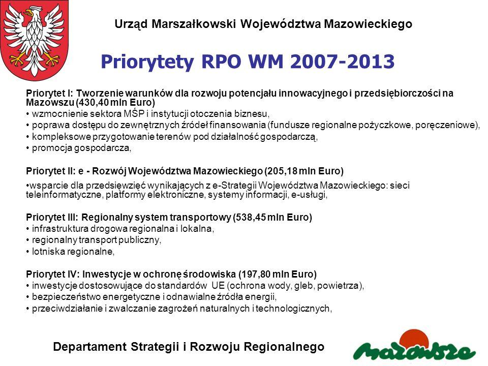 Urząd Marszałkowski Województwa Mazowieckiego Departament Strategii i Rozwoju Regionalnego Priorytety RPO WM 2007-2013 Priorytet I: Tworzenie warunków