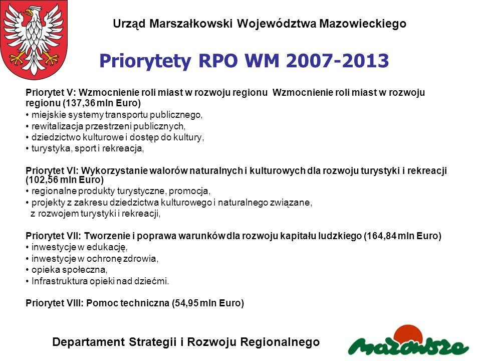 Urząd Marszałkowski Województwa Mazowieckiego Departament Strategii i Rozwoju Regionalnego Priorytety RPO WM 2007-2013 Priorytet V: Wzmocnienie roli m