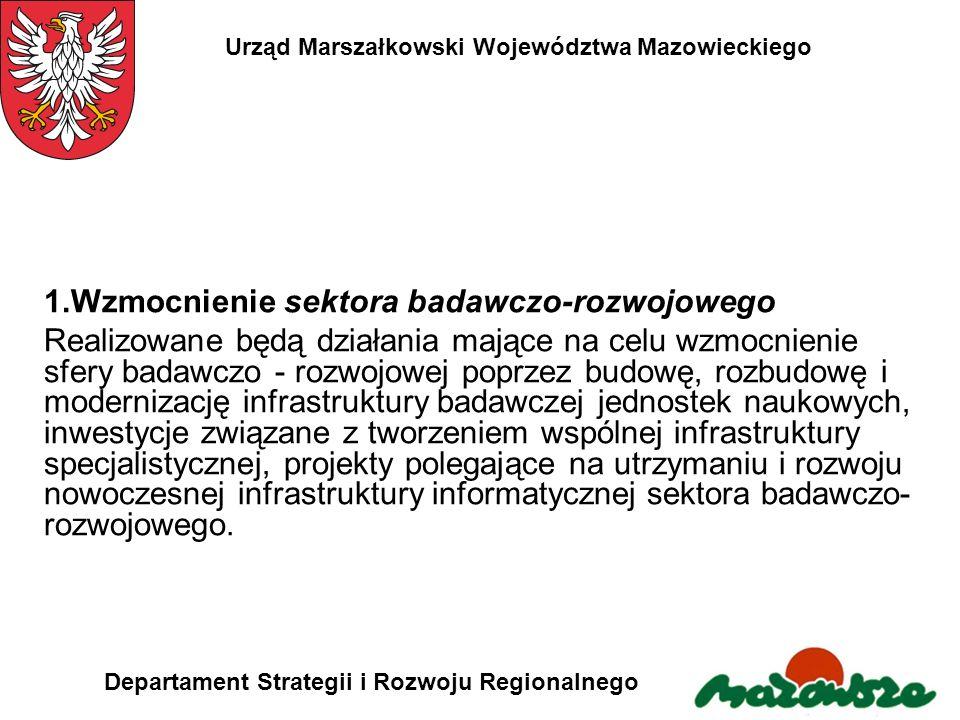 Urząd Marszałkowski Województwa Mazowieckiego Departament Strategii i Rozwoju Regionalnego 1.Wzmocnienie sektora badawczo-rozwojowego Realizowane będą