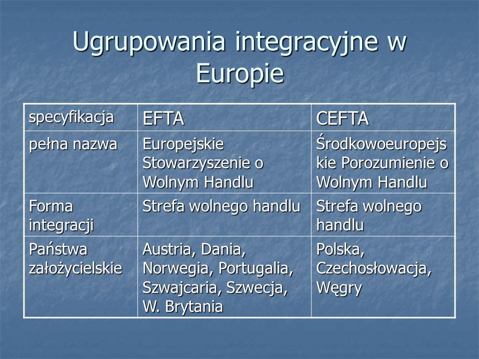 Ugrupowania integracyjne w Europie specyfikacjaEFTACEFTA pełna nazwa Europejskie Stowarzyszenie o Wolnym Handlu Środkowoeuropejs kie Porozumienie o Wo