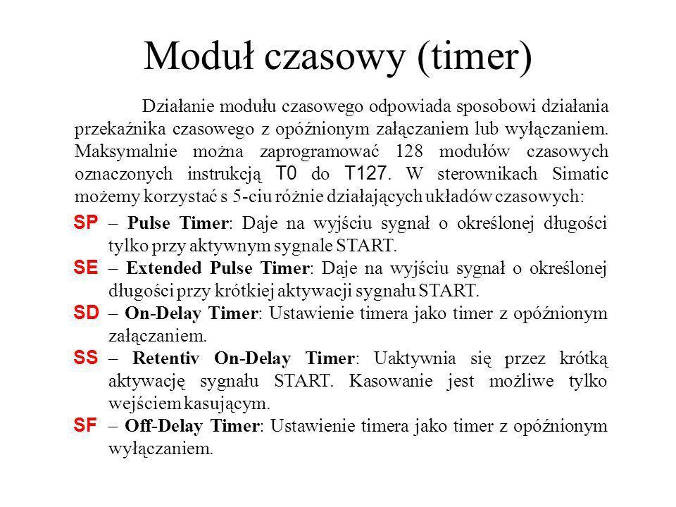 Moduł czasowy (timer) SP – Pulse Timer: Daje na wyjściu sygnał o określonej długości tylko przy aktywnym sygnale START. SE – Extended Pulse Timer: Daj