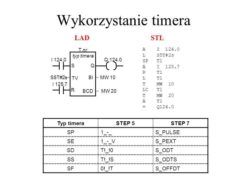 Wykorzystanie timera T nr typ timera S TV R Q BI BCD I 124.0 S5T#2s I 125.7 MW 10 Q 124.0 MW 20 LAD A I 124.0 L S5T#2s SP T1 A I 125.7 R T1 L T1 T MW
