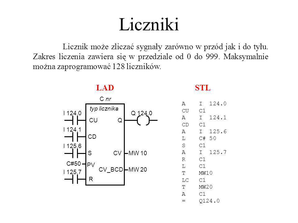 Liczniki STL A I 124.0 CU C1 A I 124.1 CD C1 A I 125.6 L C# 50 S C1 A I 125.7 R C1 L C1 T MW10 LC C1 T MW20 A C1 = Q124.0 LAD C nr typ licznika CU PV