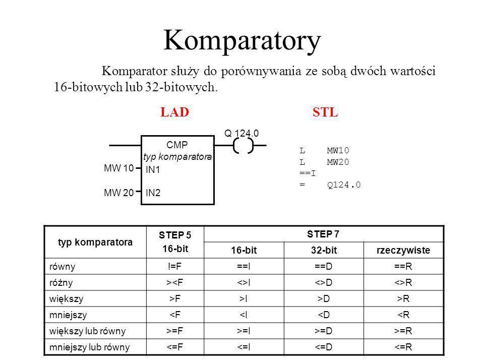 Komparatory STL L MW10 L MW20 ==I = Q124.0 LAD CMP typ komparatora IN1 IN2 MW 10 Q 124.0 MW 20 typ komparatora STEP 5 16-bit STEP 7 16-bit32-bitrzeczy
