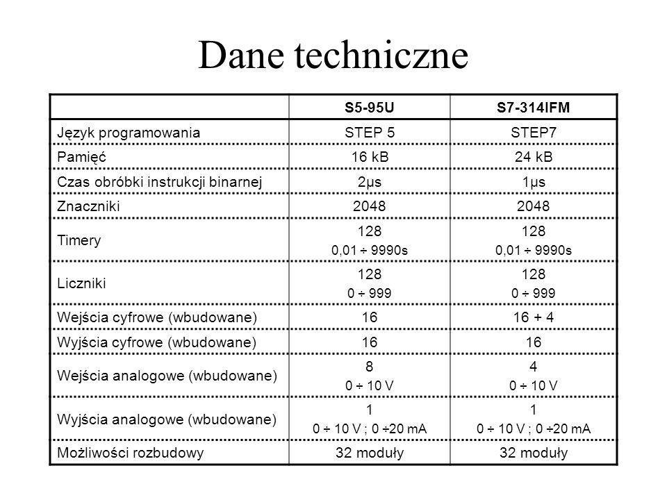 Dane techniczne S5-95US7-314IFM Język programowaniaSTEP 5STEP7 Pamięć16 kB24 kB Czas obróbki instrukcji binarnej2μs2μs1μs1μs Znaczniki2048 Timery 128