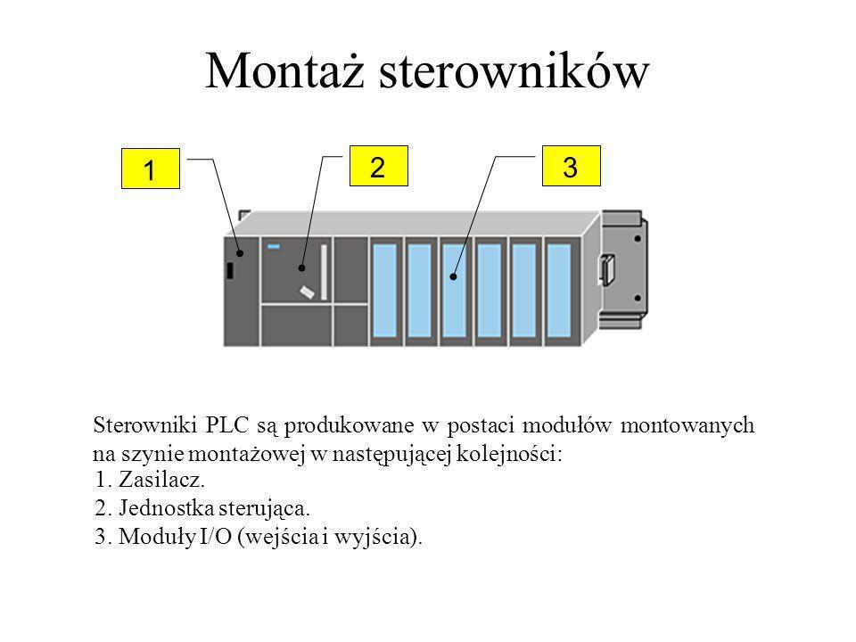 Montaż sterowników Sterowniki PLC są produkowane w postaci modułów montowanych na szynie montażowej w następującej kolejności: 1 23 1. Zasilacz. 2. Je