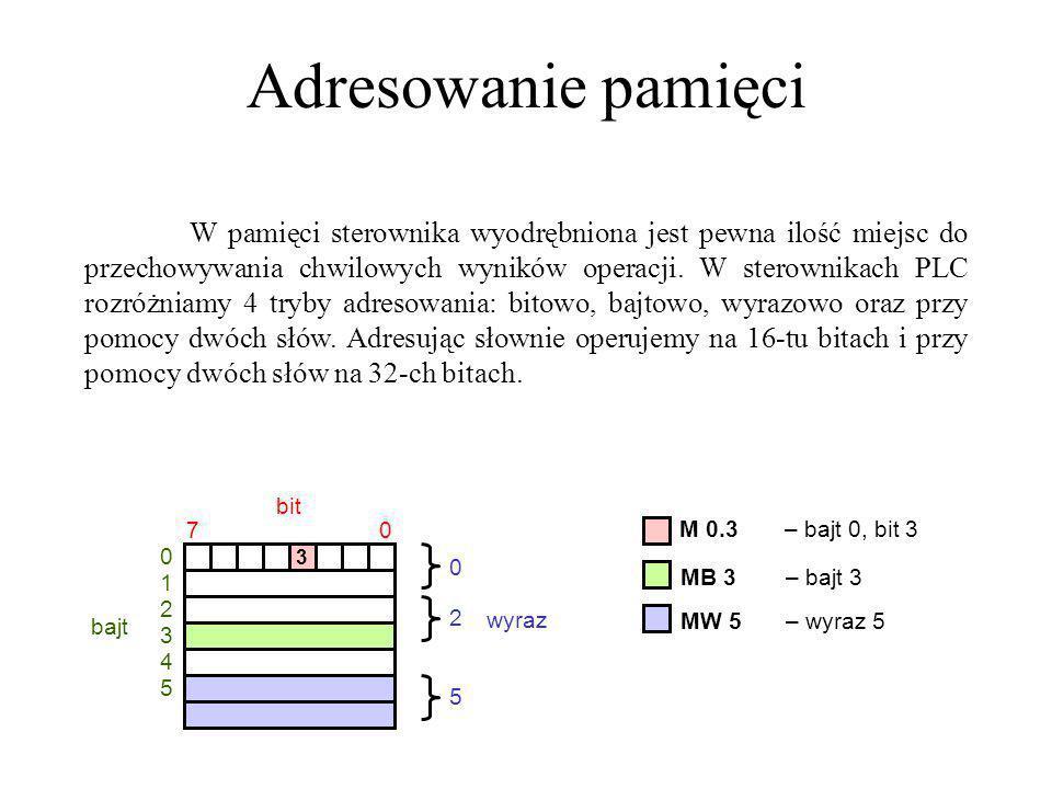 Przykład Programowanie i działanie sterownika PLC najlepiej zobrazować na przykładzie.