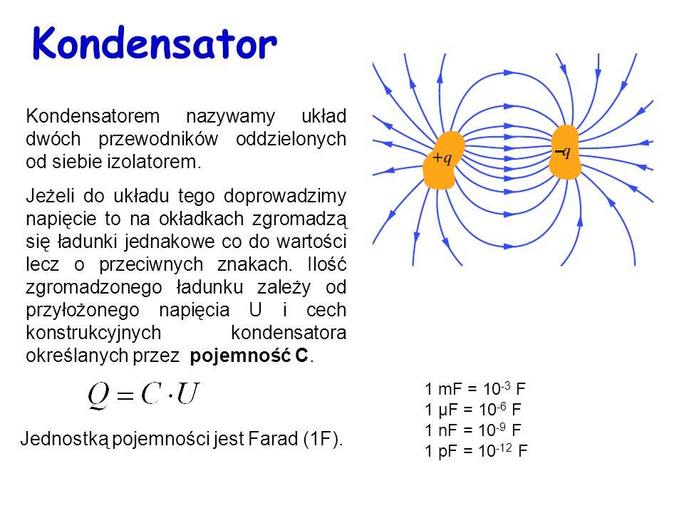 Kondensator Kondensatorem nazywamy układ dwóch przewodników oddzielonych od siebie izolatorem. Jeżeli do układu tego doprowadzimy napięcie to na okład