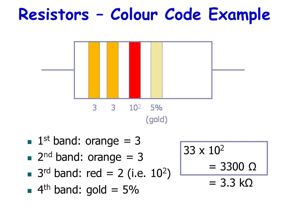 Resistors – Colour Code Example 1 st band: orange = 3 2 nd band: orange = 3 3 rd band: red = 2 (i.e. 10 2 ) 4 th band: gold = 5% 33 x 10 2 = 3300 Ω =