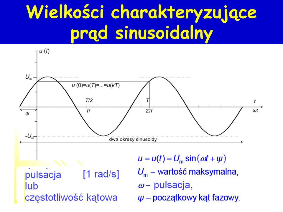 Pulsacja (częstotliwość kołowa) ω=2Πf f=50Hz ω=2Π50=314 rad/s W ciągu 1s droga kątowa wynosi 50 pełnych obrotów, co stanowi 314 radianów. Częstotliwoś