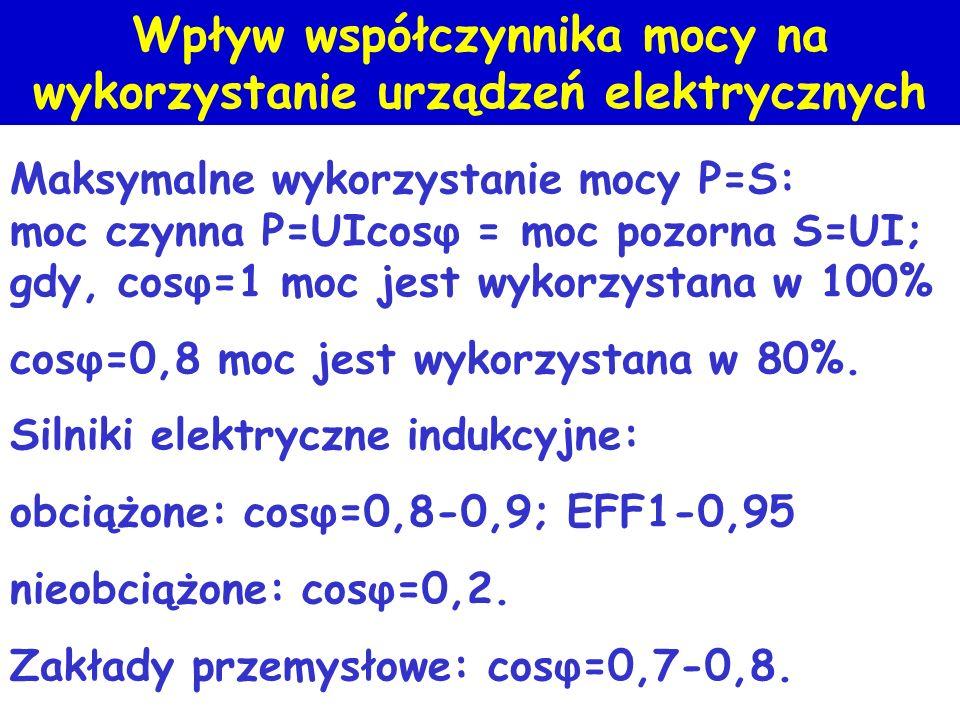 Jednostki mocy Czynna P wat [W], bierna Q war [VAr], pozorna S woltoamper [VA], P=UIcosφ, Q=UIsinφ, S=UI, cosφ – współczynnik mocy.