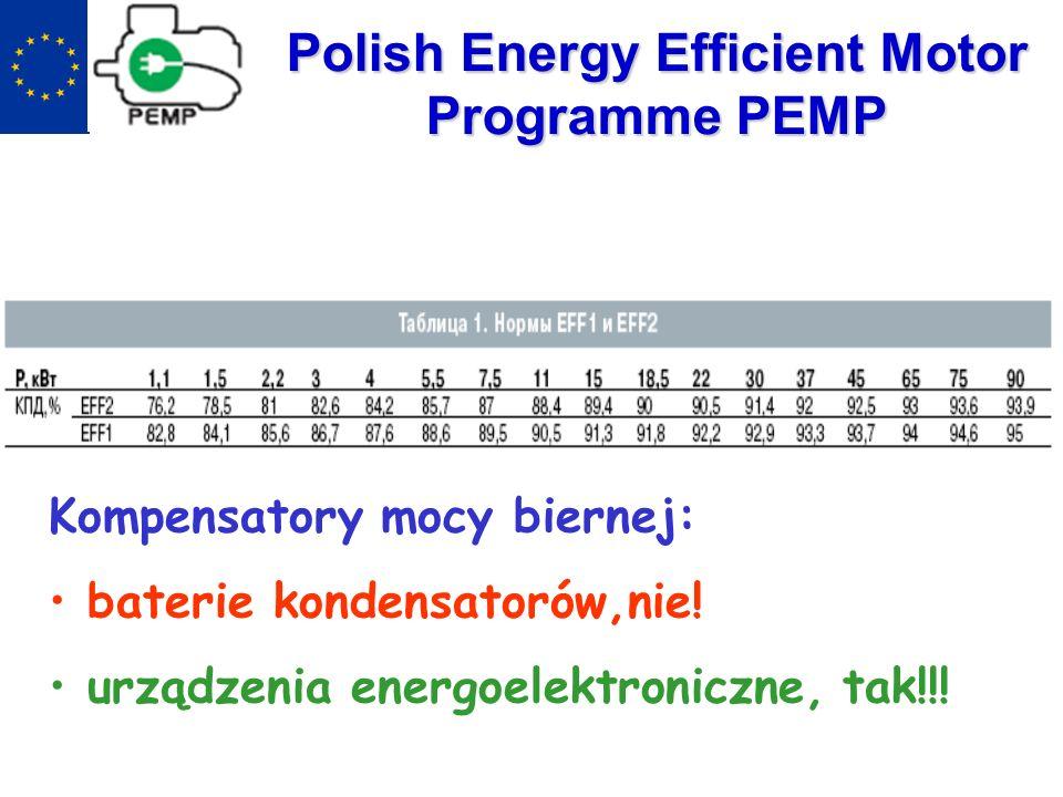 Wpływ współczynnika mocy na wykorzystanie urządzeń elektrycznych Maksymalne wykorzystanie mocy P=S: moc czynna P=UIcosφ = moc pozorna S=UI; gdy, cosφ=