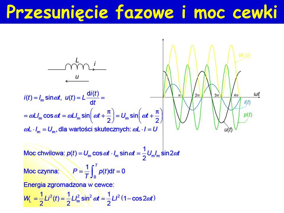 Polish Energy Efficient Motor Programme PEMP Kompensatory mocy biernej: baterie kondensatorów,nie! urządzenia energoelektroniczne, tak!!!