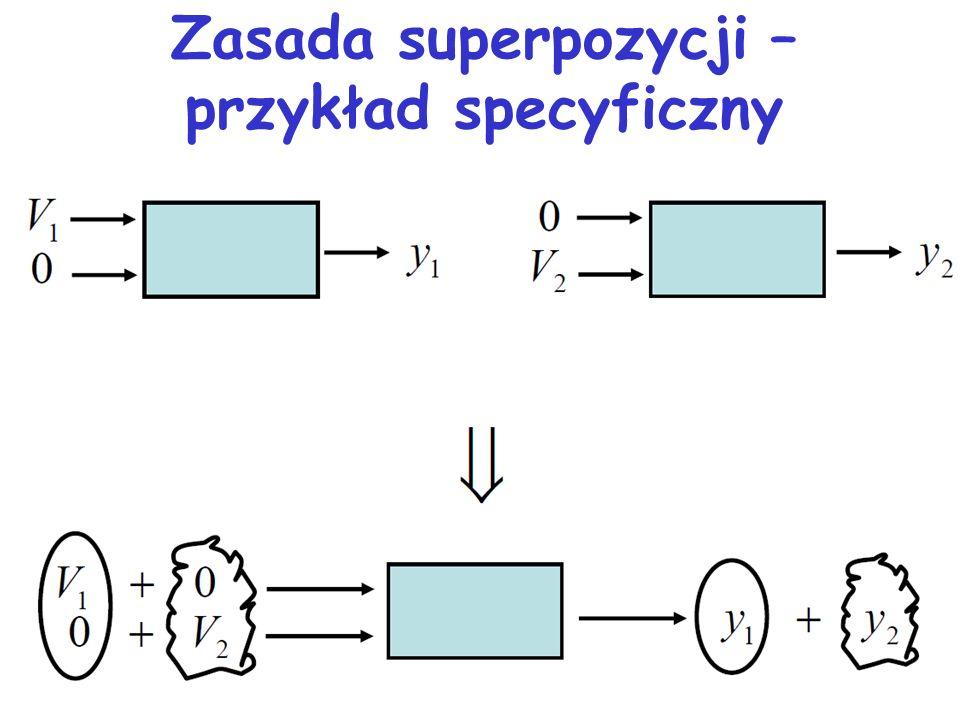 Ogólne sformułowanie zasady superpozycji Niech na wymuszenia obwód elektryczny daje odpowiedzi. Odpowiedzią będzie kombinacja liniowa powyższych odpow