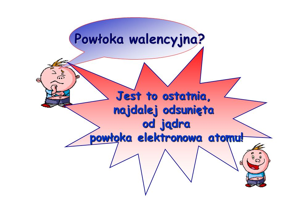 P - 6 e -2 e - 4 Powłokawalencyjna Liczba elektronów na powłokach ATOM WĘGLA