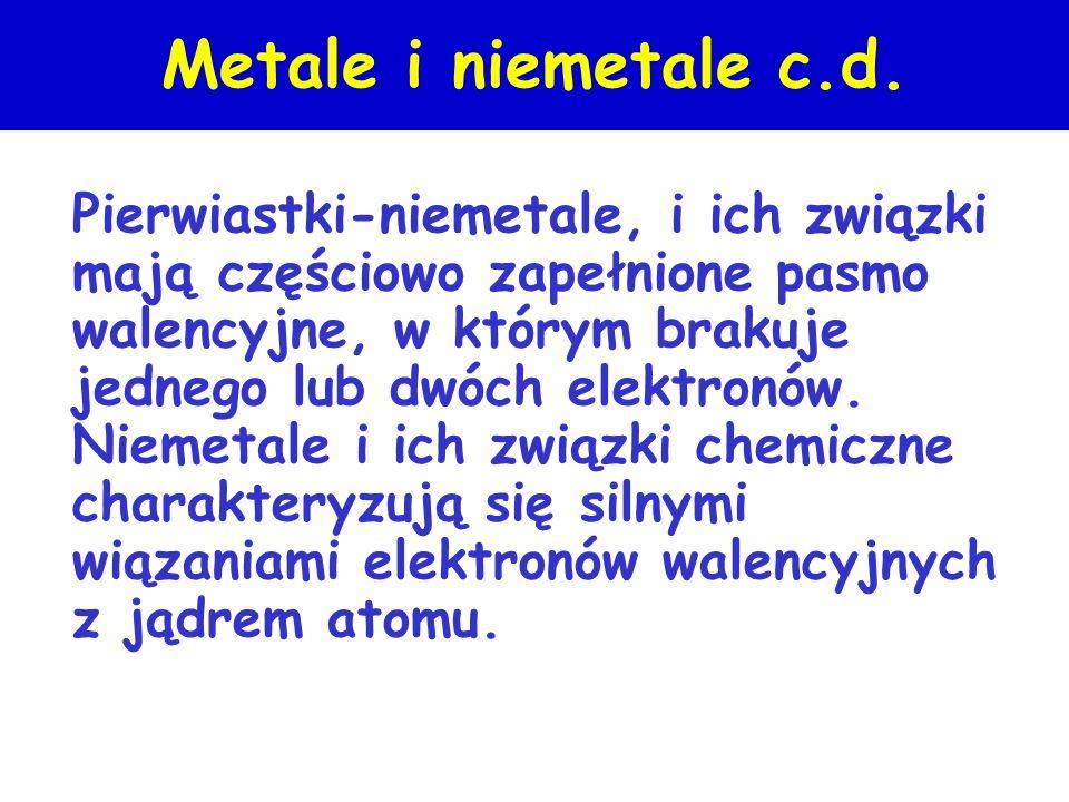 Metale i niemetale c.d. Metale posiadają zapełnione wewnętrzne poziomy energetyczne, natomiast w paśmie walencyjnym znajduje się jeden lub dwa elektro