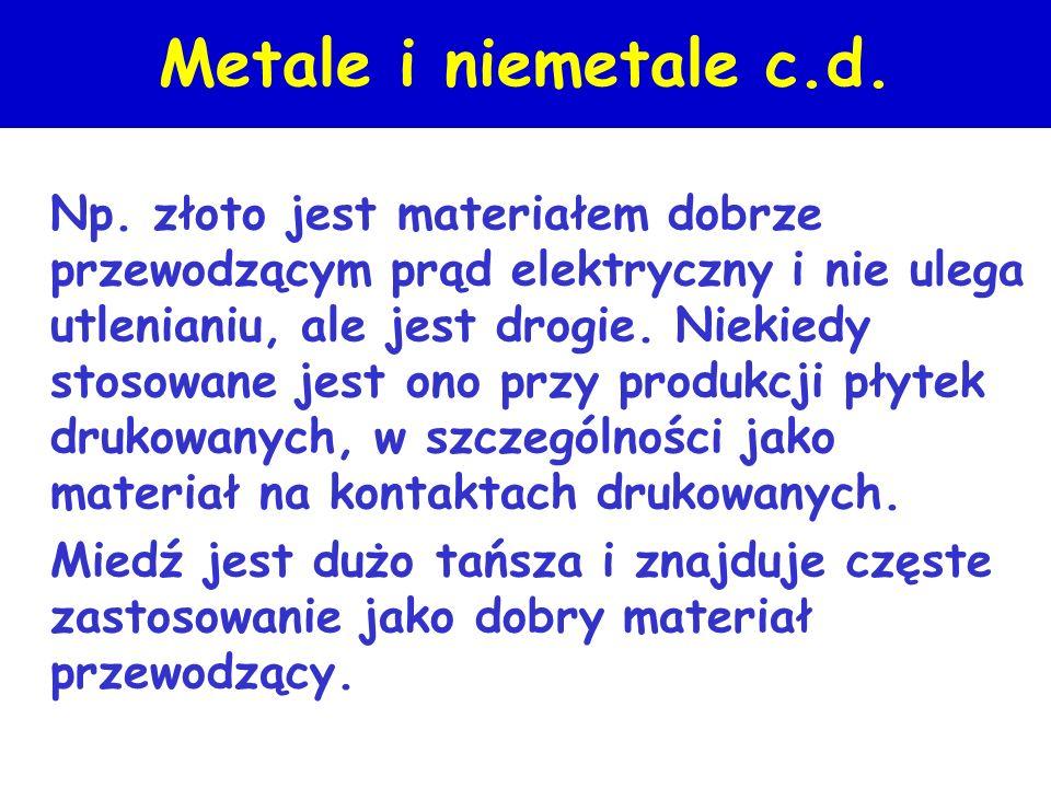Metale i niemetale c.d. Pierwiastki-niemetale, i ich związki mają częściowo zapełnione pasmo walencyjne, w którym brakuje jednego lub dwóch elektronów