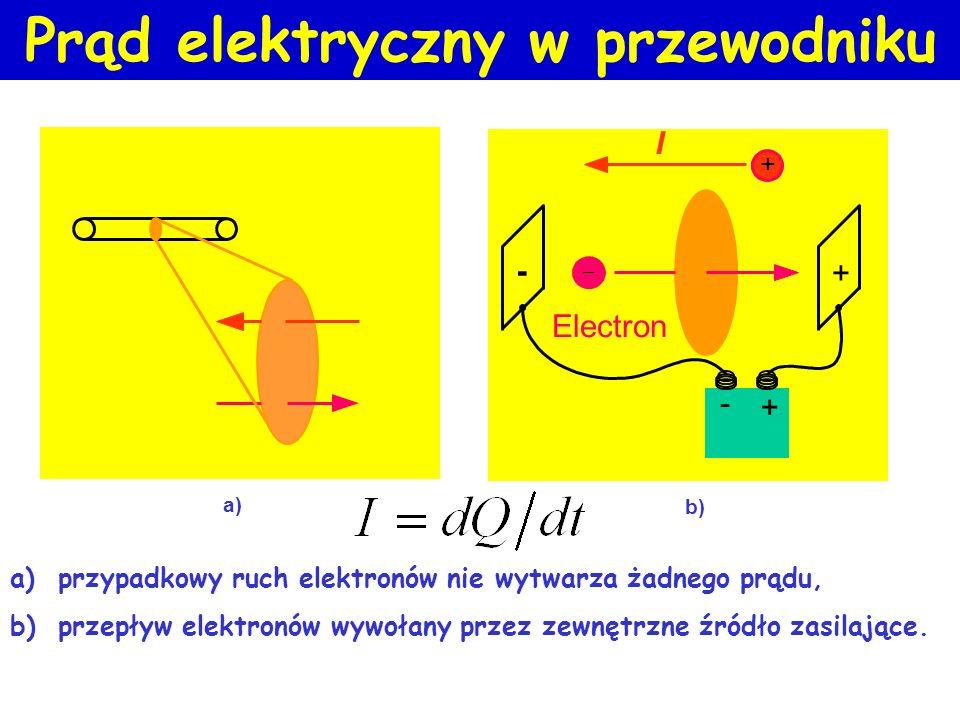 natężenie prądu ładunek czas przepływu ładunku Jednostką natężenia prądu jest amper.