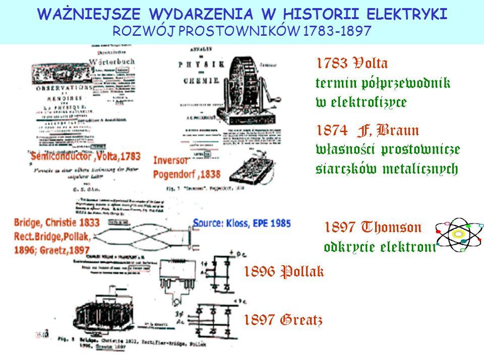 1783 Volta termin pó ł przewodnik w elektrofizyce 1874 F, Braun w ł asno ś ci prostownicze siarczków metalicznych 1897 Thomson odkrycie elektronu 1896 Pollak 1897 Greatz WAŻNIEJSZE WYDARZENIA W HISTORII ELEKTRYKI ROZWÓJ PROSTOWNIKÓW 1783-1897