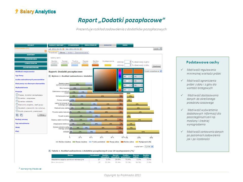 Copyright by ProXmedia 2011 Podstawowe cechy Możliwość regulowania minimalnej wielkości próbki Możliwość ograniczenia próbki z dołu i z góry dla warto