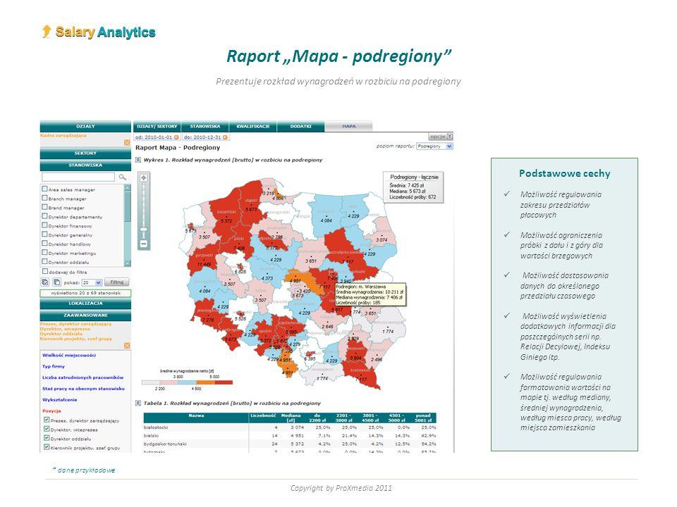 Copyright by ProXmedia 2011 Raport Mapa - podregiony Prezentuje rozkład wynagrodzeń w rozbiciu na podregiony Podstawowe cechy Możliwość regulowania za