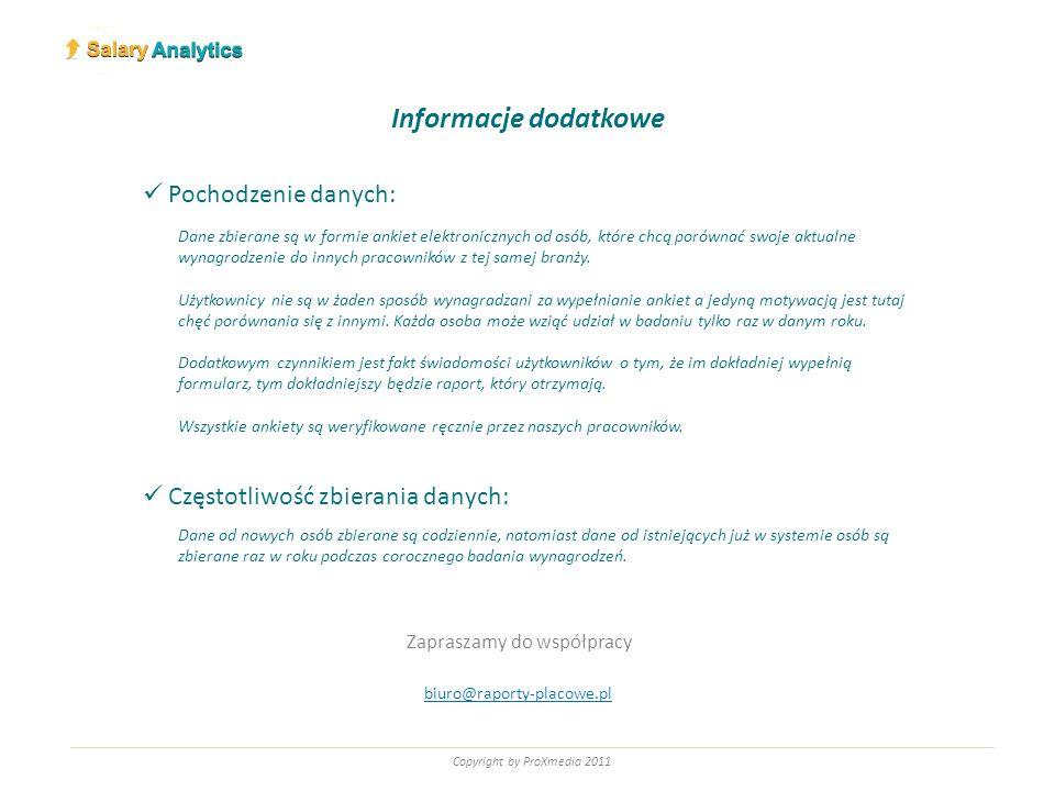 Informacje dodatkowe Pochodzenie danych: Copyright by ProXmedia 2011 Zapraszamy do współpracy Dane zbierane są w formie ankiet elektronicznych od osób