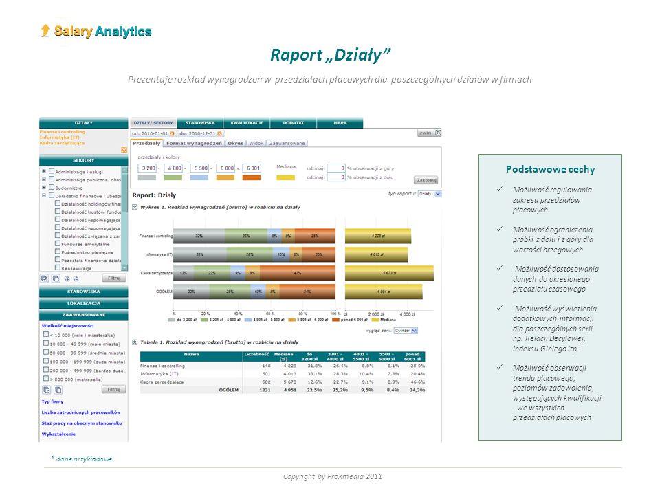 Copyright by ProXmedia 2011 Raport Działy Prezentuje rozkład wynagrodzeń w przedziałach płacowych dla poszczególnych działów w firmach Podstawowe cech