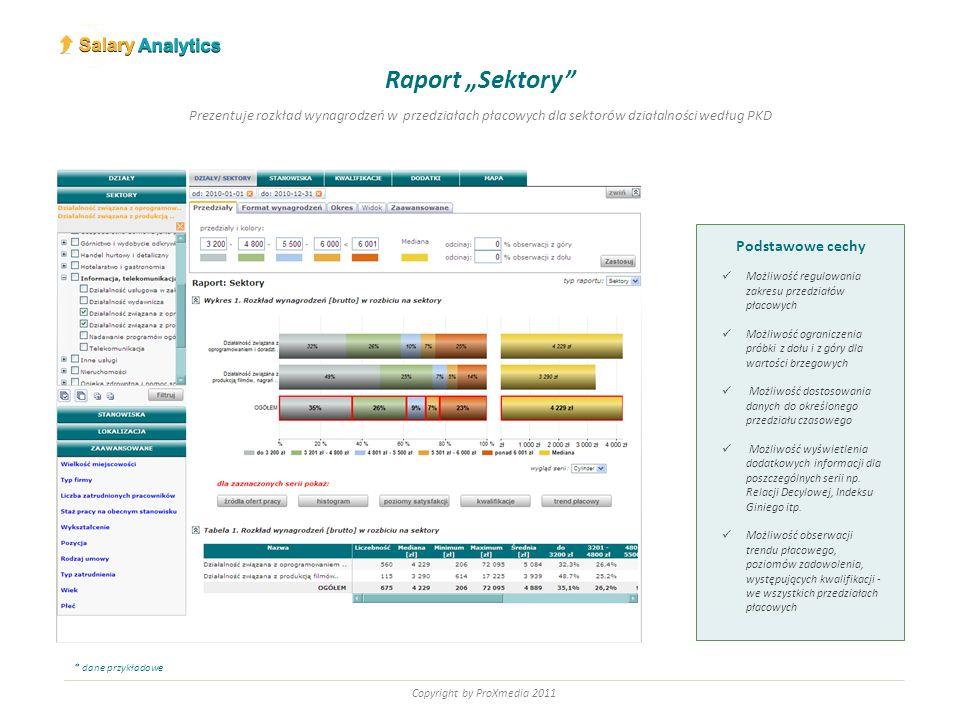Copyright by ProXmedia 2011 Podstawowe cechy Możliwość prezentacji danych dla działów, sektorów, grup stanowisk oraz poszczególnych zawodów Możliwość dowolnego filtrowania zakresu danych Możliwość ograniczenia próbki z dołu i z góry dla wartości brzegowych Możliwość dostosowania danych do określonego przedziału czasowego Możliwość prezentacji wielu serii danych jednocześnie Źródła pozyskania pracy Prezentuje rozkład źródeł pozyskania pracy w ujęciu procentowym * dane przykładowe