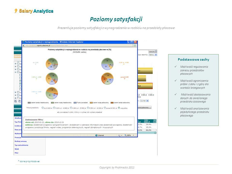 Copyright by ProXmedia 2011 Raport Mapa - podregiony Prezentuje rozkład wynagrodzeń w rozbiciu na podregiony Podstawowe cechy Możliwość regulowania zakresu przedziałów płacowych Możliwość ograniczenia próbki z dołu i z góry dla wartości brzegowych Możliwość dostosowania danych do określonego przedziału czasowego Możliwość wyświetlenia dodatkowych informacji dla poszczególnych serii np.