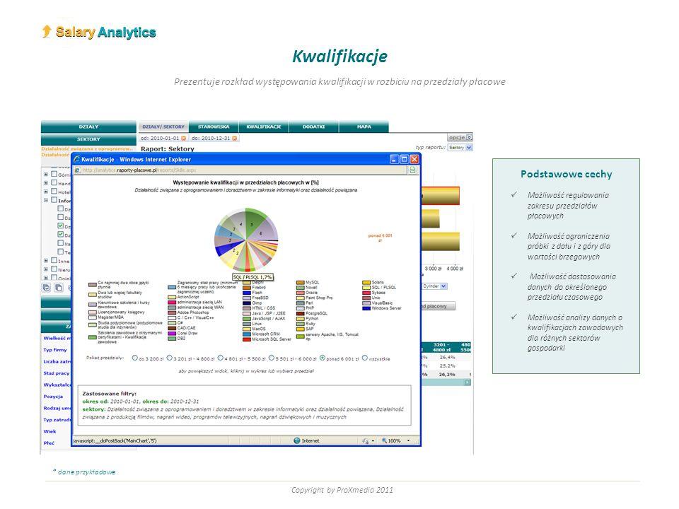 Copyright by ProXmedia 2011 Podstawowe cechy Możliwość ograniczenia próbki z dołu i z góry dla wartości brzegowych Możliwość dostosowania danych do określonego przedziału czasowego Możliwość obserwacji trendu płacowego dla danych z poprzednich kwartałów.
