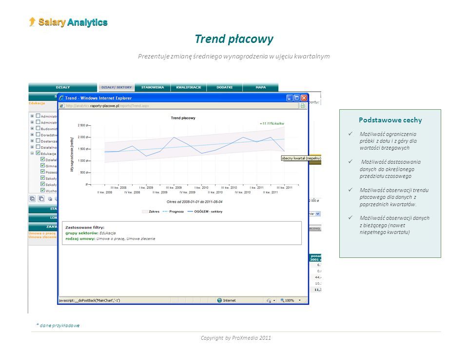 Informacje dodatkowe Pochodzenie danych: Copyright by ProXmedia 2011 Zapraszamy do współpracy Dane zbierane są w formie ankiet elektronicznych od osób, które chcą porównać swoje aktualne wynagrodzenie do innych pracowników z tej samej branży.