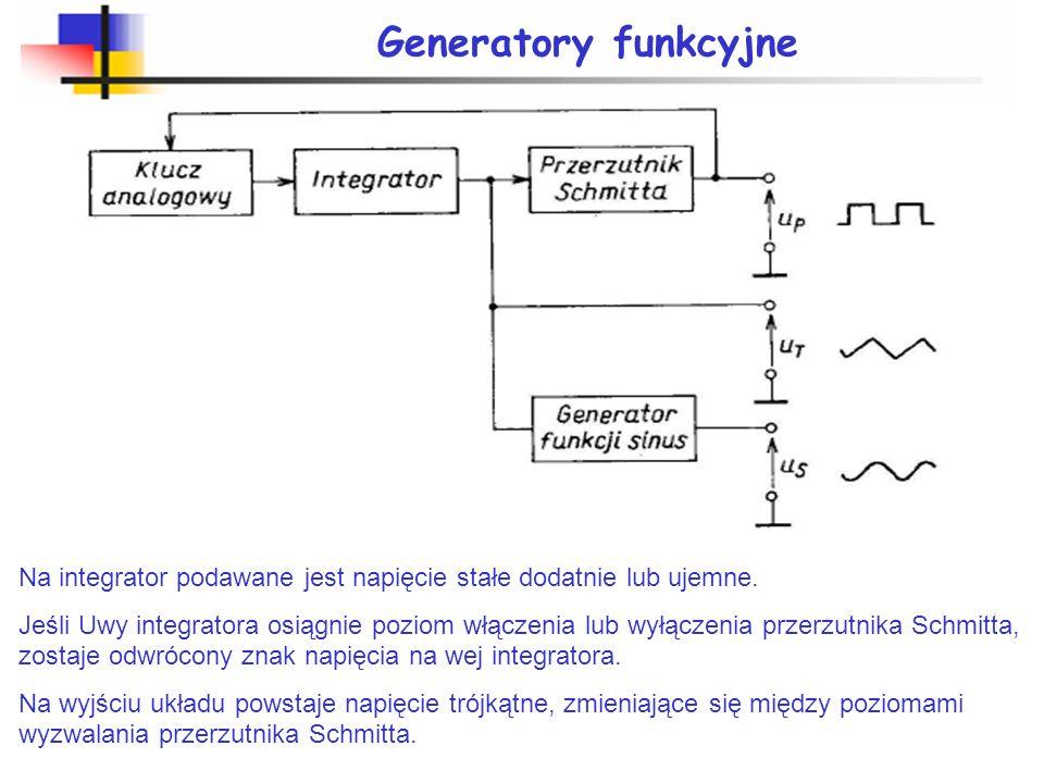 Przykłady generatorów sygnału sinusoidalnego Generator kwarcowy Meachama RFRF R Wy s