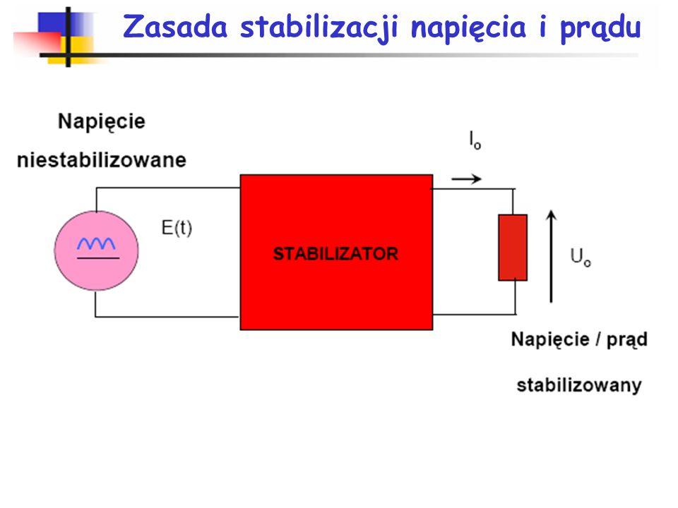 Generatory funkcyjne Na integrator podawane jest napięcie stałe dodatnie lub ujemne. Jeśli Uwy integratora osiągnie poziom włączenia lub wyłączenia pr