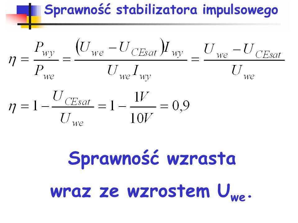 Sprawność stabilizatora szeregowego Sprawność maleje wraz ze wzrostem U we.