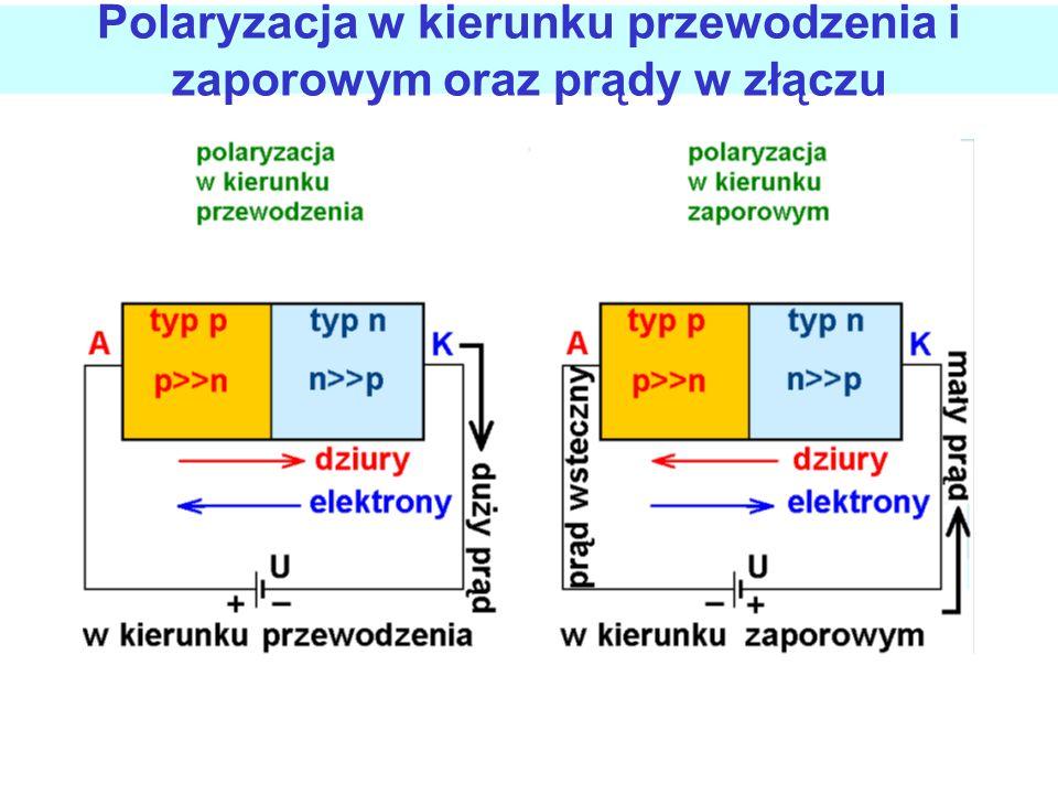 diody półprzewodnikowe, tranzystory bipolarne, tyrystory konwencjonalne, tyrystory wyłączalne, tranzystory polowe mocy, tranzystory IGBT, ulepszone przyrządy mocy sterowane napięciowo, układy scalone analogowe i cyfrowe.